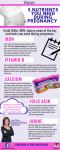 viactiv infographic