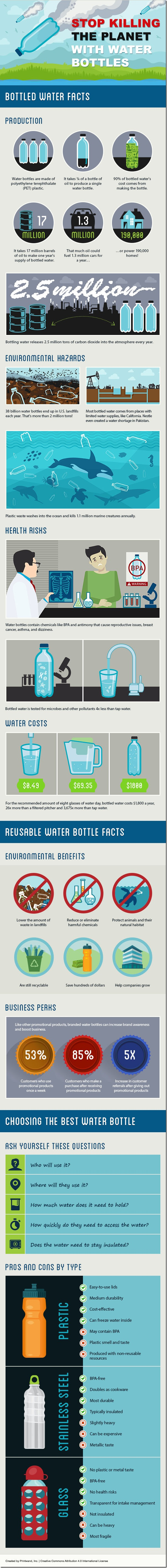 plastic-water-bottle-pollution-infographic-facts-environmental-effects-2